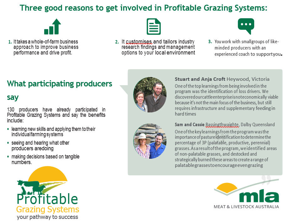 Reasons to get involved in Profitable grazing Systems