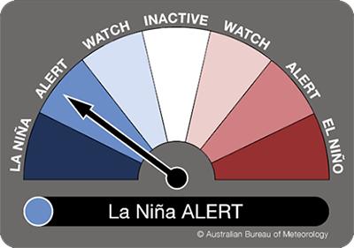 La Nina Alert