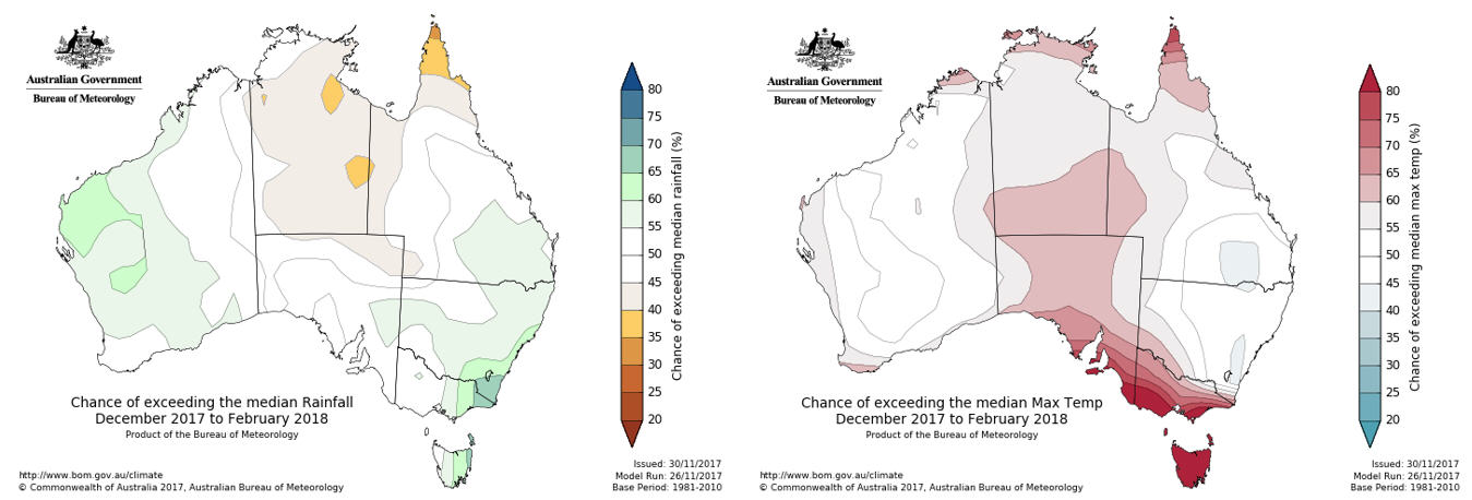 Rainfall and temperature maps from the Australian Bureau of Meteorology