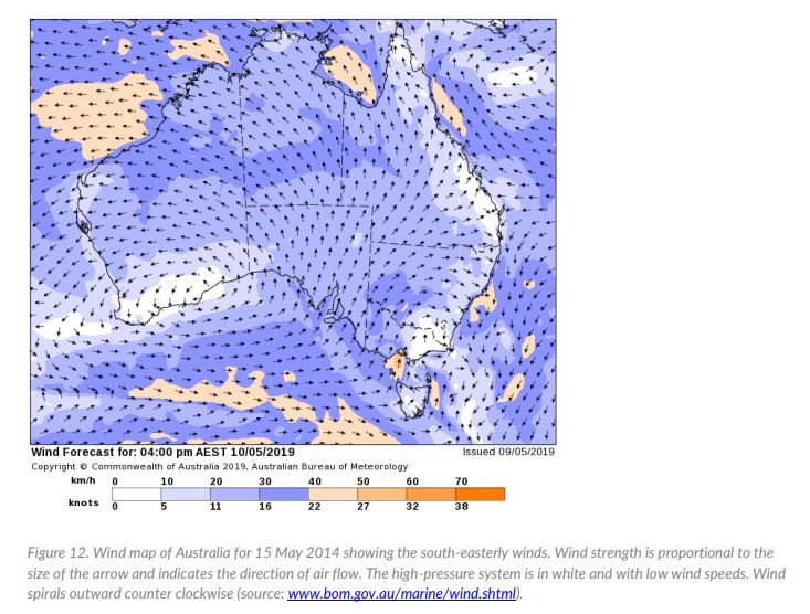 Wind map of Australia for 15 May 2014 showing the south-easterly winds. Wind strength is proportional to the size of the arrow and indicates the direction of air flow. The high-pressure system is in white and with low wind speeds. Wind spirals outward counter clockwise (source: www.bom.gov.au/marine/wind.shtml).