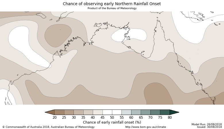 Graph predicting chance of having early wet season across the East Kimberley and VRD region.
