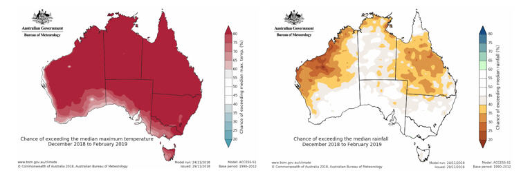 BOM temperature and rainfall forecast - maps